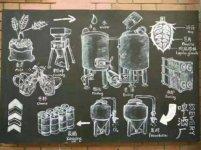 精酿啤酒成本高在哪儿精酿啤酒创业的真相【重庆火锅底料厂哪家好】