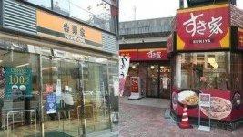 日本吉野家败退,海外餐饮企业正陷关店潮【火锅底料桶装批发价格】